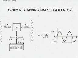 schematic spring mass oscillatorSpring Schematic #4